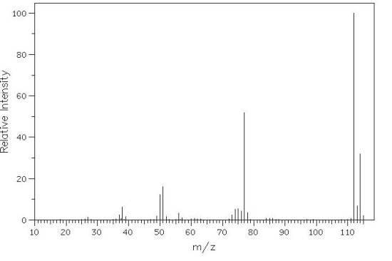 mass spec explanation in html Mass spectrometry (ms) is a process that measures the mass-to-charge ratio of charged particles you can use it to find out the mass of particles, and to find the basic chemicals in a sample or molecule.